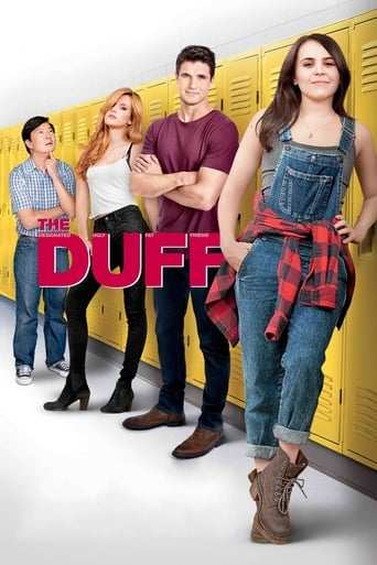 Film: The DUFF